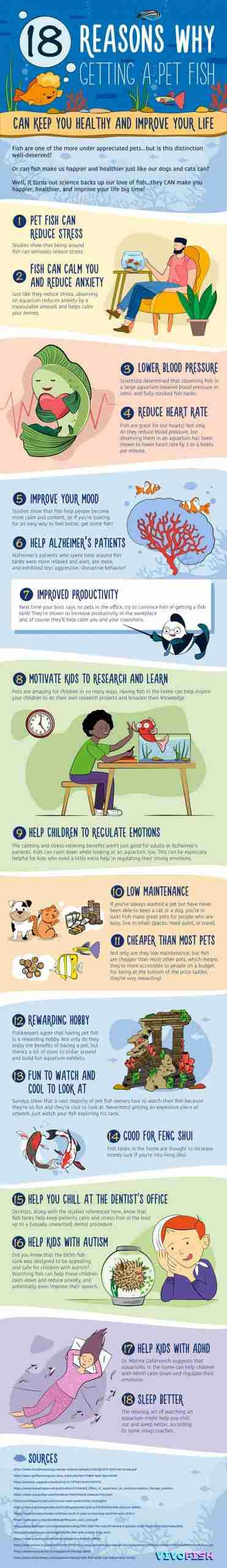 fishkeeping-benefits-infographic-med